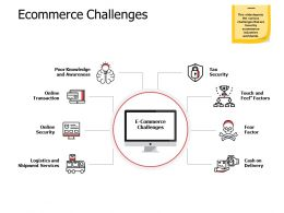 Ecommerce Challenges Online Transaction A573 Ppt Powerpoint Presentation Professional Designs