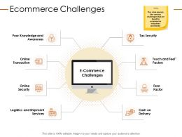 Ecommerce Challenges Ppt Powerpoint Presentation Gallery