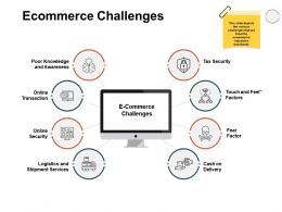 Ecommerce Challenges Ppt Powerpoint Presentation Ideas
