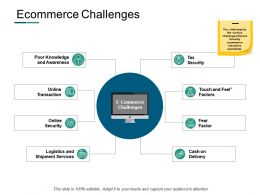 Ecommerce Challenges Transaction Ppt Powerpoint Presentation Styles