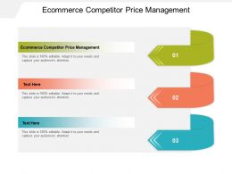 Ecommerce Competitor Price Management Ppt Powerpoint Presentation Outline Deck Cpb