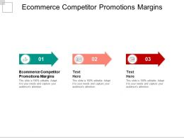 Ecommerce Competitor Promotions Margins Ppt Powerpoint Presentation Slides Icon Cpb
