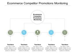 Ecommerce Competitor Promotions Monitoring Ppt Powerpoint Inspiration Cpb