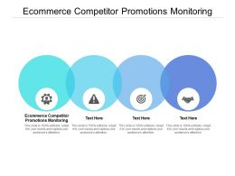 Ecommerce Competitor Promotions Monitoring Ppt Powerpoint Skills Cpb