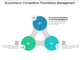 Ecommerce Competitors Promotions Management Ppt Powerpoint Presentation Model Cpb