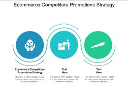 Ecommerce Competitors Promotions Strategy Ppt Powerpoint Presentation Gallery Themes Cpb