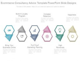 Ecommerce Consultancy Advice Template Powerpoint Slide Designs