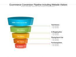 Ecommerce Conversion Pipeline Including Website Visitors