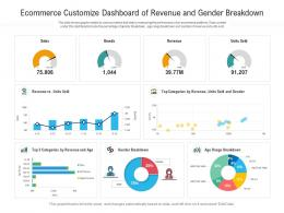 Ecommerce Customize Dashboard Of Revenue And Gender Breakdown Powerpoint Template