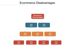 Ecommerce Disadvantages Ppt Powerpoint Presentation Outline Infographic Template Cpb