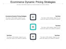 Ecommerce Dynamic Pricing Strategies Ppt Powerpoint Presentation Show Layout Ideas Cpb