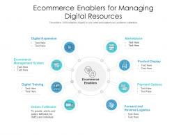 Ecommerce Enablers For Managing Digital Resources