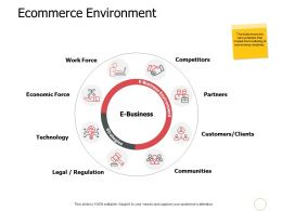 Ecommerce Environment Communication Planning Ppt Powerpoint Presentation Model Inspiration