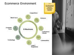 Ecommerce Environment Communities Ppt Powerpoint Presentation Infographic Template Slide