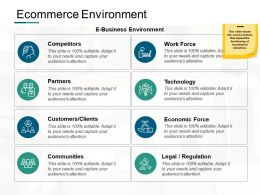 Ecommerce Environment Communities Ppt Powerpoint Presentation Styles
