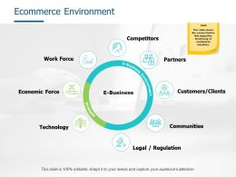 Ecommerce Environment Customers Clients Technology Ppt Powerpoint Presentation Layouts Model