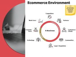 Ecommerce Environment Economic Force A574 Ppt Powerpoint Presentation Infographics Templates