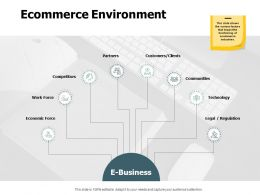 Ecommerce Environment Economic Force Ppt Powerpoint Presentation Pictures Ideas