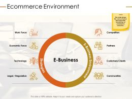Ecommerce Environment Ppt Powerpoint Presentation Inspiration