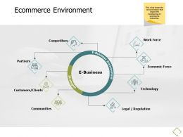 Ecommerce Environment Work Force A675 Ppt Powerpoint Presentation Professional Aids