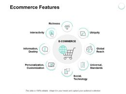 Ecommerce Features Customization Ppt Powerpoint Presentation Icon