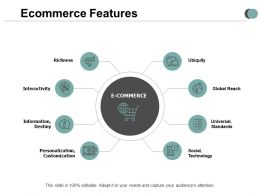 Ecommerce Features Global Reach Ppt Powerpoint Presentation Inspiration Format Ideas