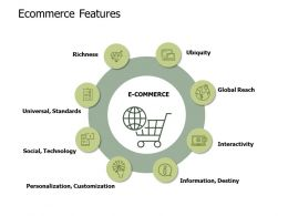 Ecommerce Features Information Destiny Ppt Powerpoint Presentation Pictures Slide Download