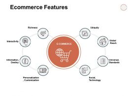 Ecommerce Features Interactivity Ppt Powerpoint Presentation Image