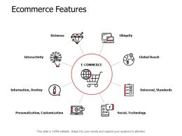 Ecommerce Features Personalization Customization A575 Ppt Powerpoint Presentation Styles Graphics