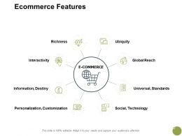 Ecommerce Features Personalization Customization A697 Ppt Powerpoint Presentation Slides Portrait
