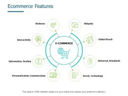 Ecommerce Features Personalization Customization Ppt Powerpoint Presentation Styles Infographic