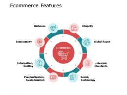 Ecommerce Features Ppt Powerpoint Presentation File Inspiration