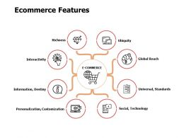 Ecommerce Features Ppt Powerpoint Presentation Files