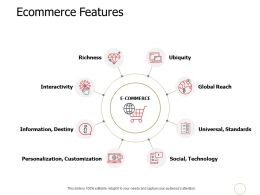 Ecommerce Features Ppt Powerpoint Presentation Layouts Objects