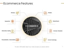 Ecommerce Features Ppt Powerpoint Presentation Slides Portrait