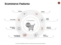 Ecommerce Features Social Technology Customization Ppt Powerpoint Presentation Layouts Icon