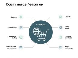 Ecommerce Features Social Technology Ppt Powerpoint Presentation Pictures Layout