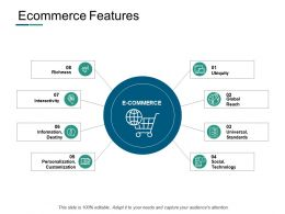 Ecommerce Features Technology Ppt Powerpoint Presentation Slides