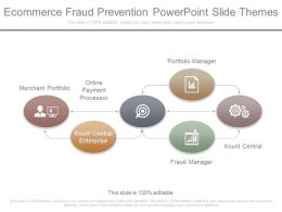 Ecommerce Fraud Prevention Powerpoint Slide Themes