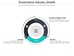 Ecommerce Industry Growth Ppt Powerpoint Presentation Icon Guidelines Cpb
