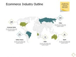 Ecommerce Industry Outline A677 Ppt Powerpoint Presentation Model Aids