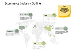 Ecommerce Industry Outline Geographical A513 Ppt Powerpoint Presentation Gallery Slides