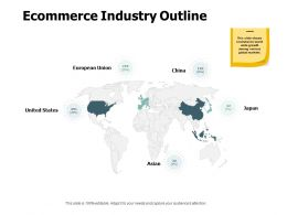 Ecommerce Industry Outline Geographical Ppt Powerpoint Presentation Pictures Slide