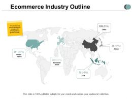 Ecommerce Industry Outline Geographical Process Ppt Powerpoint Presentation File Background