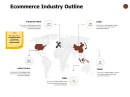 Ecommerce Industry Outline Location Geography Ppt Powerpoint Presentation Layouts Ideas