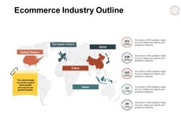 Ecommerce Industry Outline Ppt Powerpoint Presentation Clipart