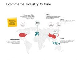 Ecommerce Industry Outline Ppt Powerpoint Presentation File Professional