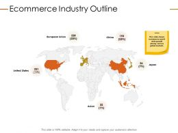 Ecommerce Industry Outline Ppt Powerpoint Presentation Good