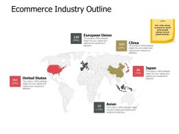 Ecommerce Industry Outline Ppt Powerpoint Presentation Infographic Template Layouts