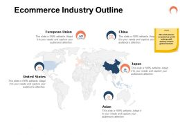 Ecommerce Industry Outline Ppt Powerpoint Presentation Layouts